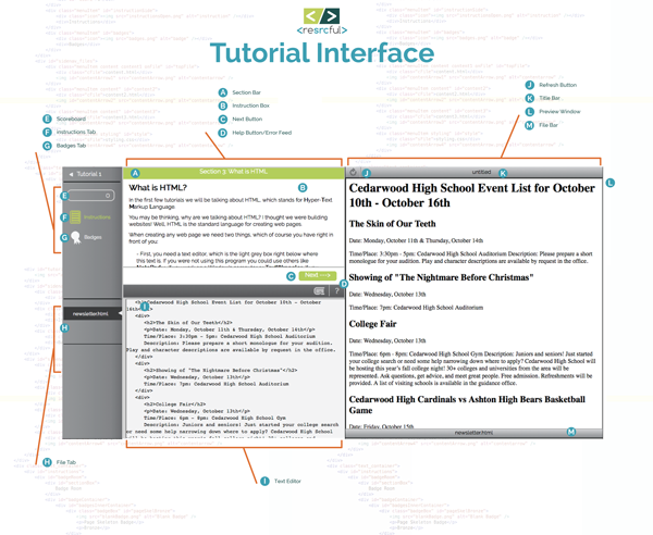 Tutorial Interface Poster